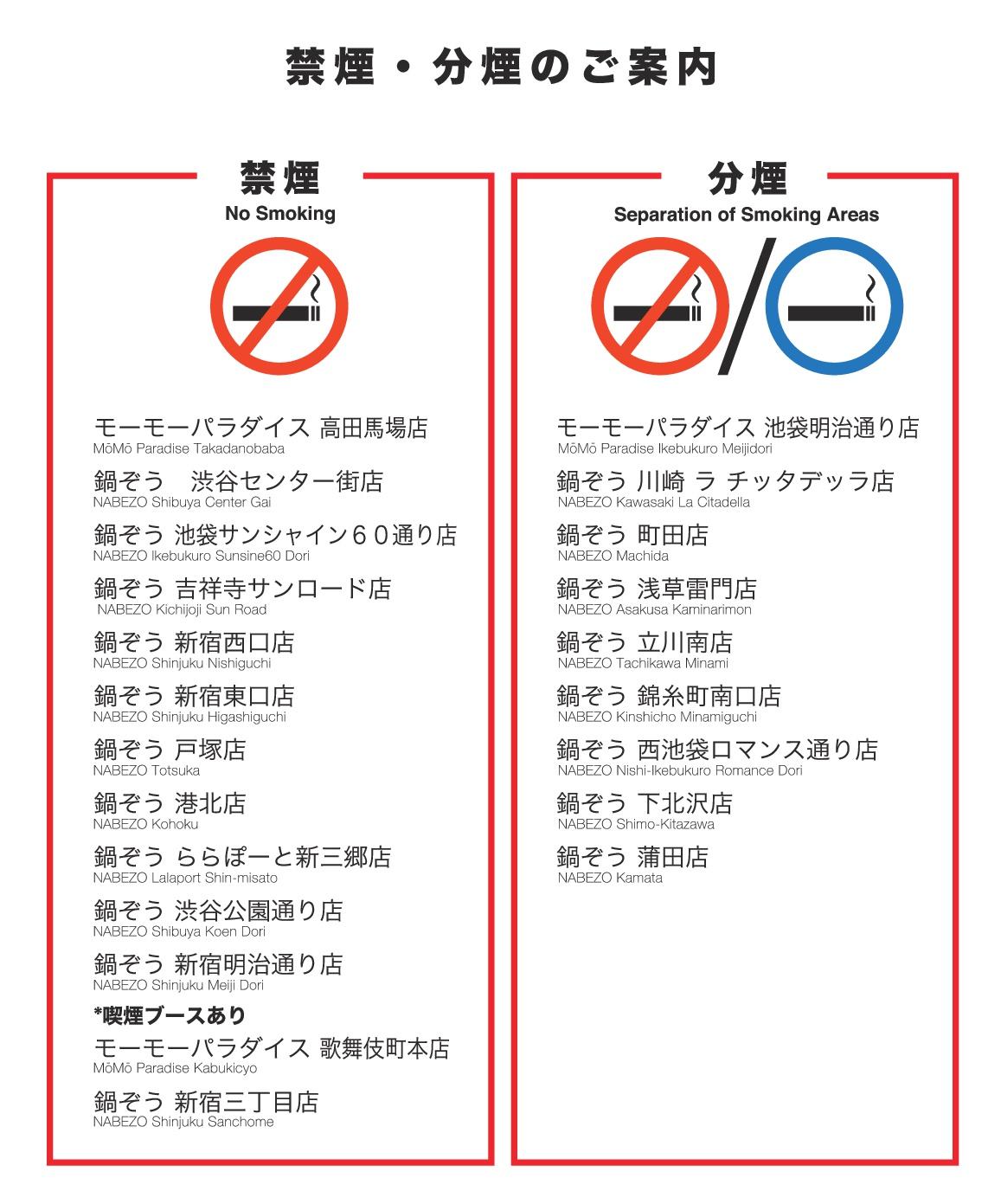 1804禁煙店舗一覧-001